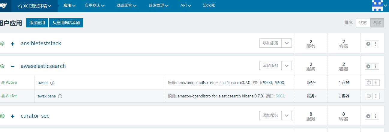 AWS 又一次重演了centos式样的搅局—Elasticsearch 开源发行版探秘